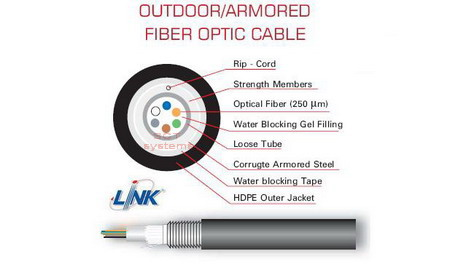 Fiber Optic Outdoor Armored Cable
